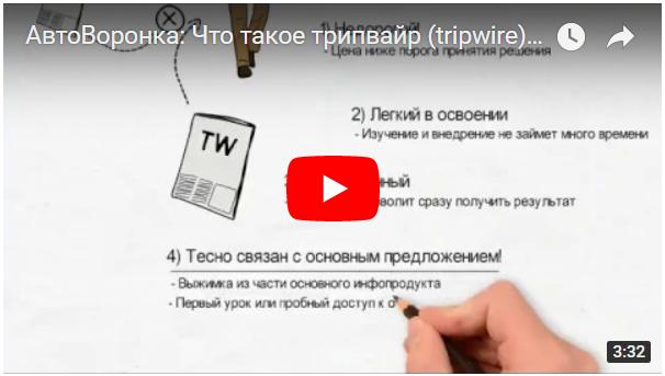 Что такое трипвайр (tripwire) товар и для чего нужен он нужен в инфобизнесе?