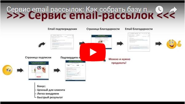 Сервис email рассылок: Как собрать базу подписчиков для email рассылки