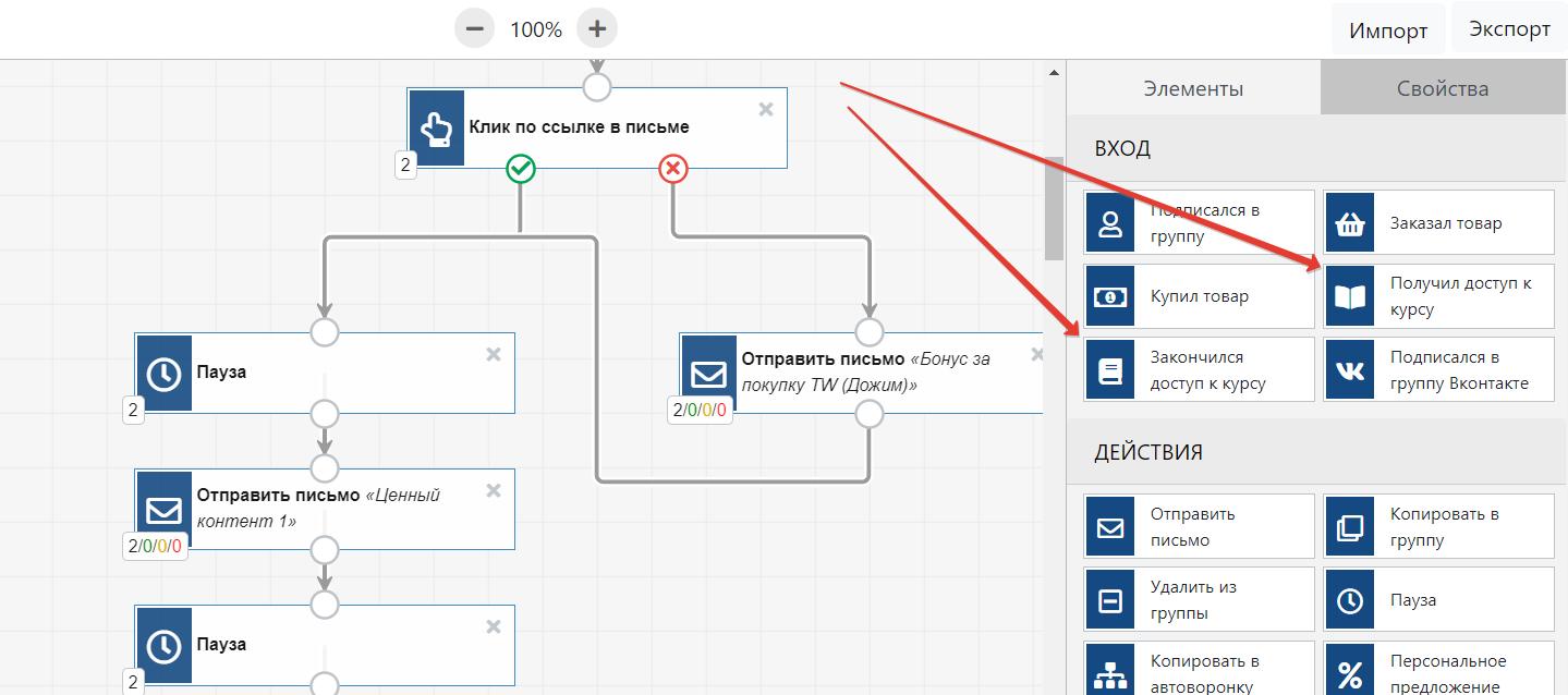 Модуль создания и управления АвтоВоронками продаж и бизнес процессами