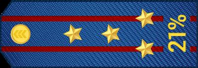 Партнерская программа АвтоВебОфис (АвтоОфис) - Рейтинг партнера «Капитан»