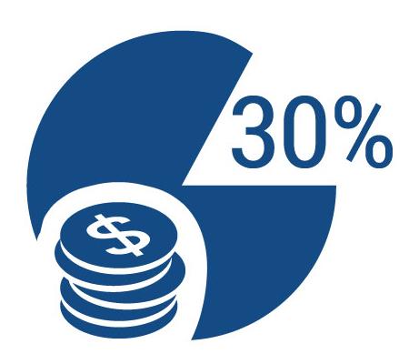 До 30 % вознаграждения от всех платежей пользователя в течение одного года после привлечения клиента.